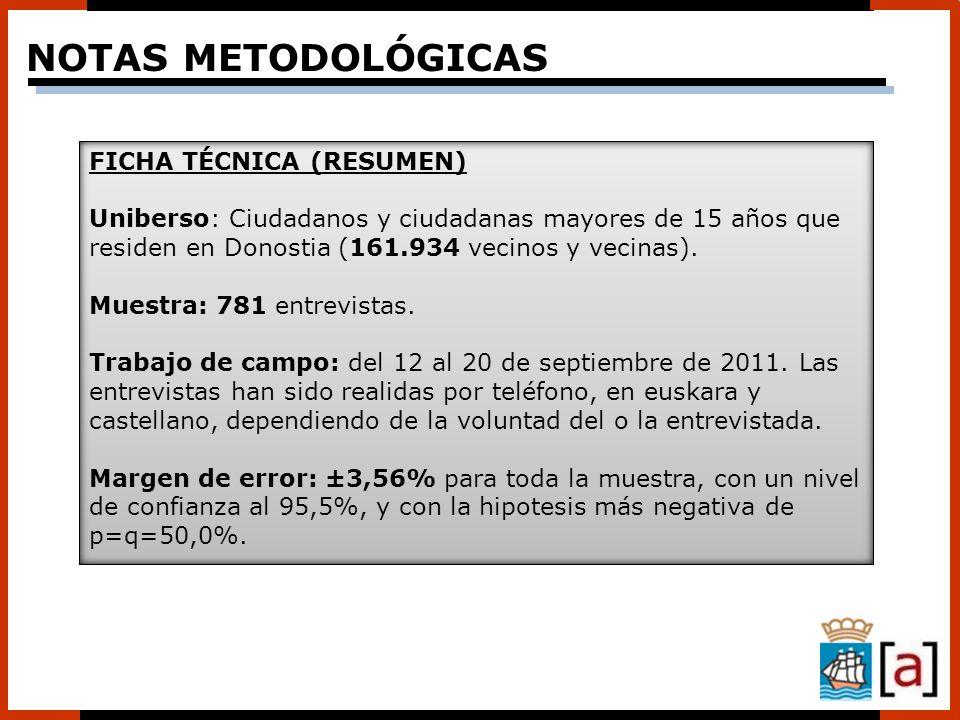 NOTAS METODOLÓGICAS FICHA TÉCNICA (RESUMEN)