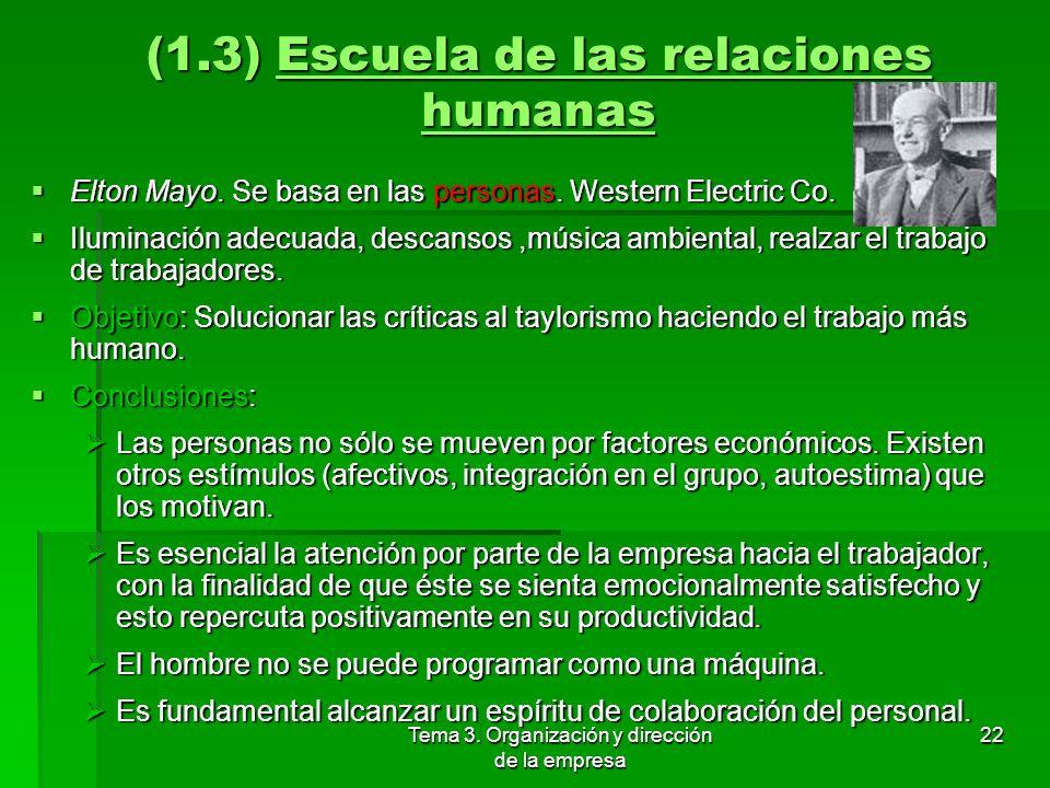 (1.3) Escuela de las relaciones humanas