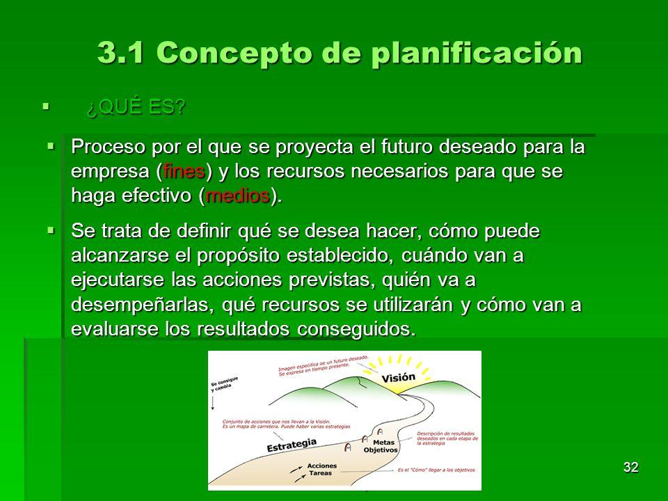 3.1 Concepto de planificación