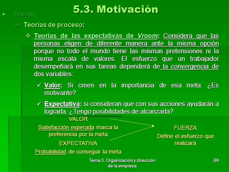 5.3. Motivación Teorías de proceso:
