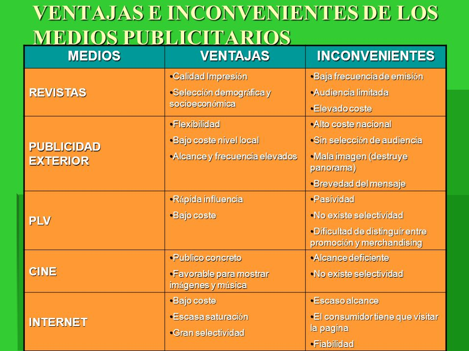 VENTAJAS E INCONVENIENTES DE LOS MEDIOS PUBLICITARIOS