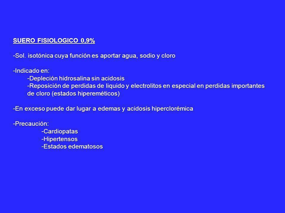 SUERO FISIOLOGICO 0,9% Sol. isotónica cuya función es aportar agua, sodio y cloro. Indicado en: Depleción hidrosalina sin acidosis.