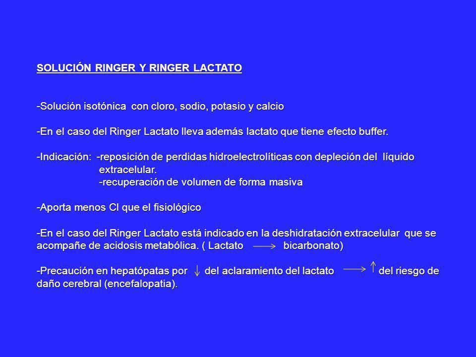 SOLUCIÓN RINGER Y RINGER LACTATO
