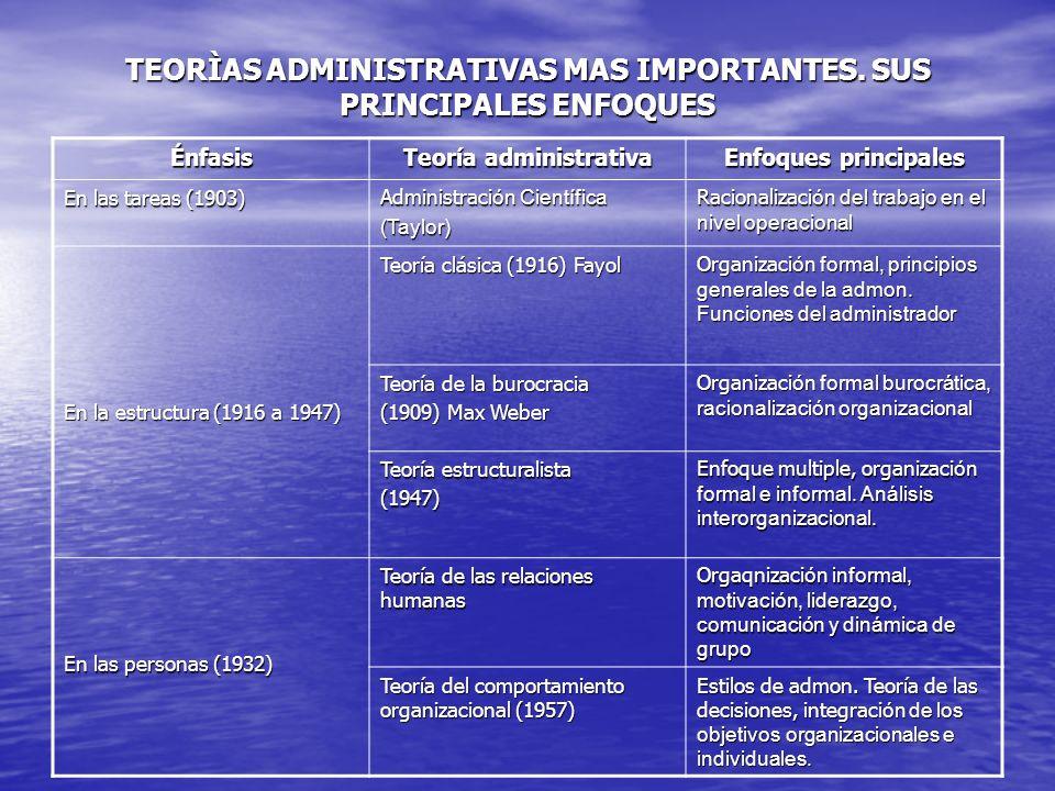TEORÌAS ADMINISTRATIVAS MAS IMPORTANTES. SUS PRINCIPALES ENFOQUES
