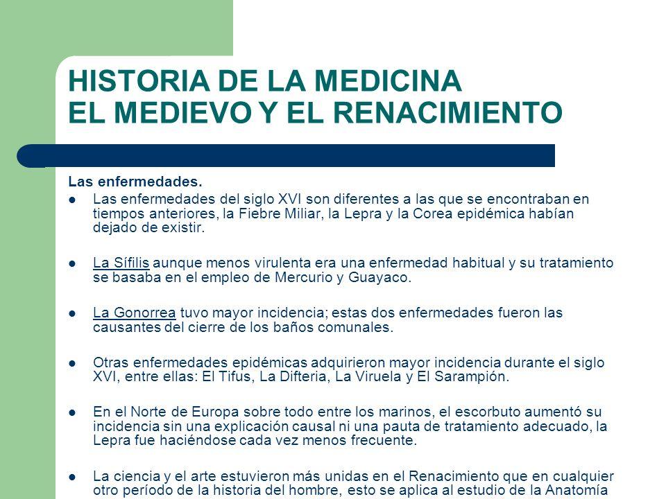 HISTORIA DE LA MEDICINA EL MEDIEVO Y EL RENACIMIENTO