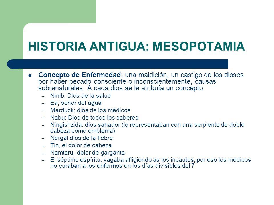 HISTORIA ANTIGUA: MESOPOTAMIA