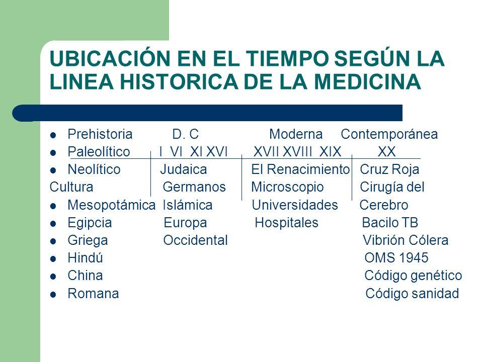 UBICACIÓN EN EL TIEMPO SEGÚN LA LINEA HISTORICA DE LA MEDICINA