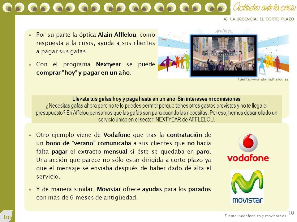 Fuente: vodafone.es y movistar.es