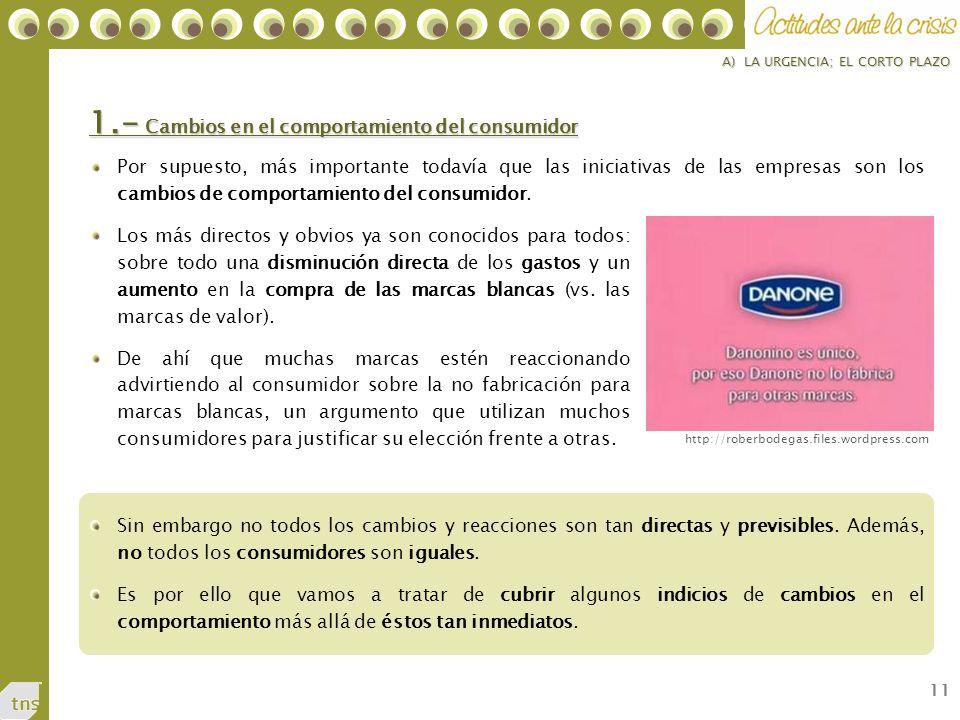 1.- Cambios en el comportamiento del consumidor