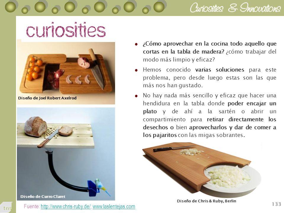 Fuente: http://www.chris-ruby.de/; www.laslentejas.com