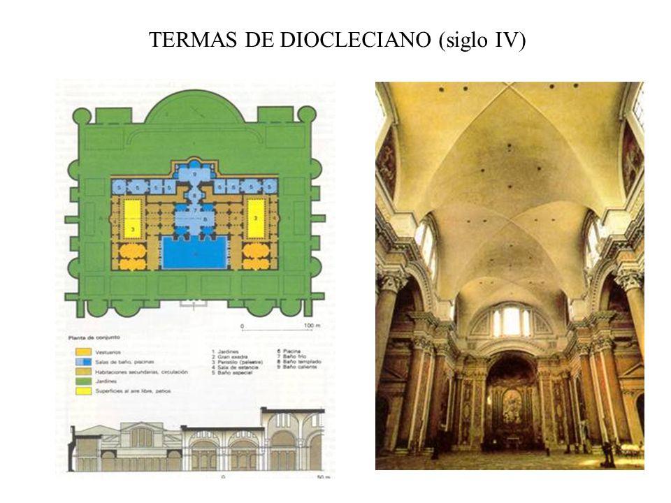 TERMAS DE DIOCLECIANO (siglo IV)