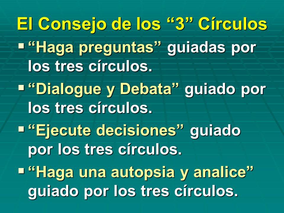 El Consejo de los 3 Círculos