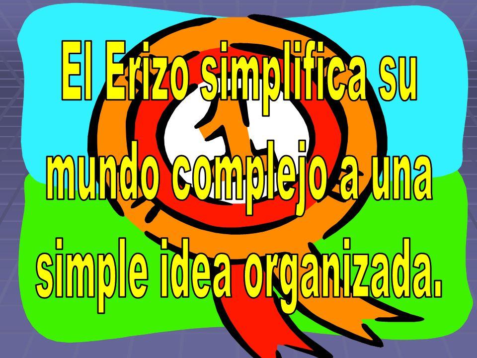 simple idea organizada.