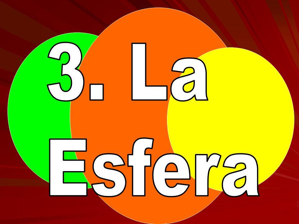 3. La Esfera