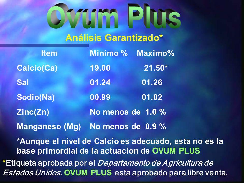Ovum Plus Análisis Garantizado* Item Minimo % Maximo%