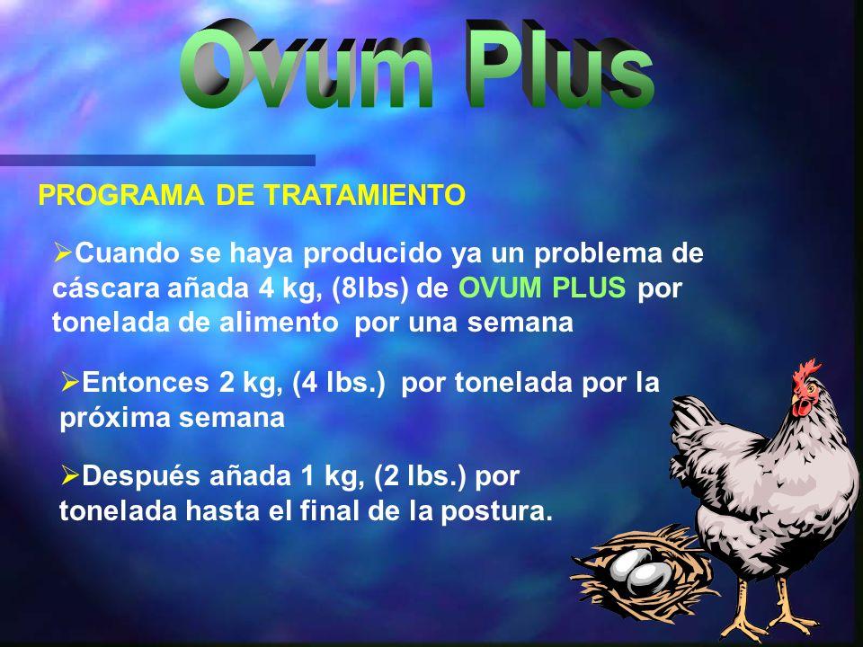 Ovum Plus PROGRAMA DE TRATAMIENTO