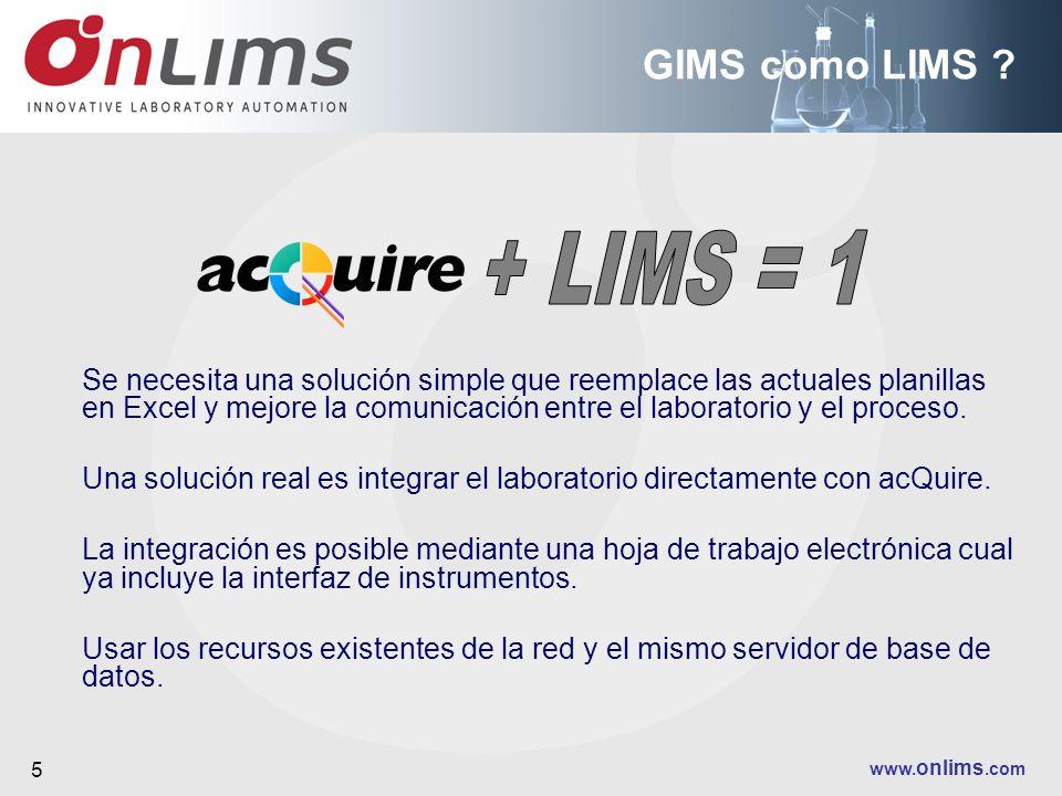 GIMS como LIMS + LIMS = 1.