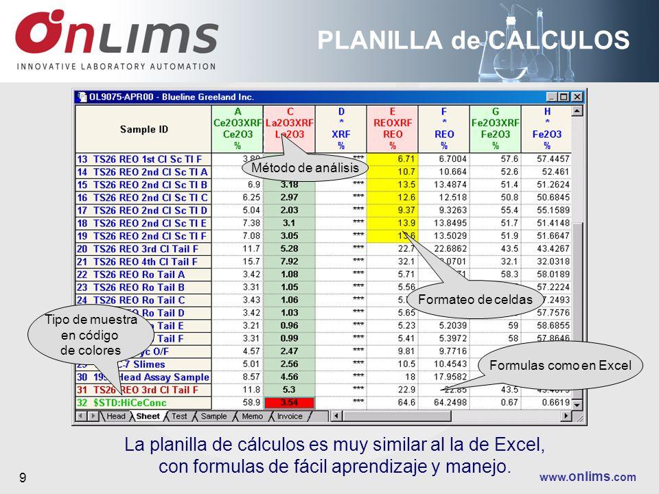 PLANILLA de CALCULOS Método de análisis. Formateo de celdas. Tipo de muestra. en código. de colores.
