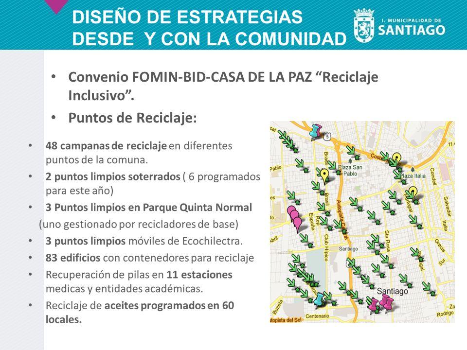 Convenio FOMIN-BID-CASA DE LA PAZ Reciclaje Inclusivo .