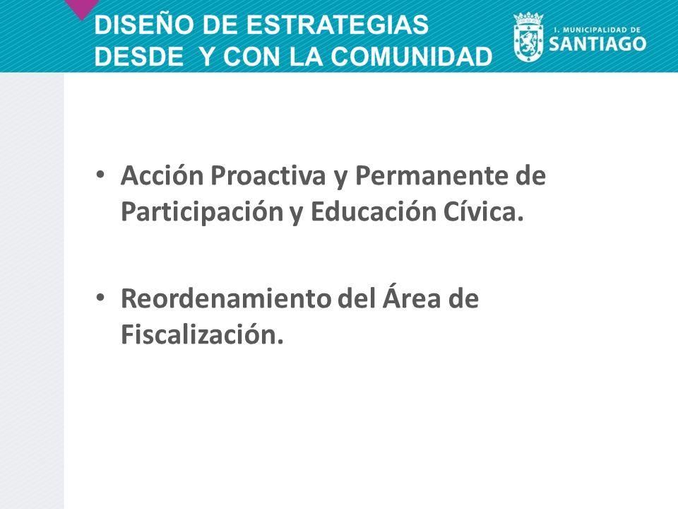 Acción Proactiva y Permanente de Participación y Educación Cívica.
