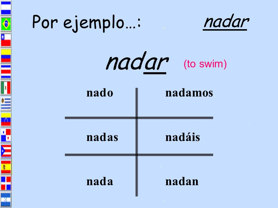 Por ejemplo…: nadar nad ar (to swim) nad o as a amos áis an