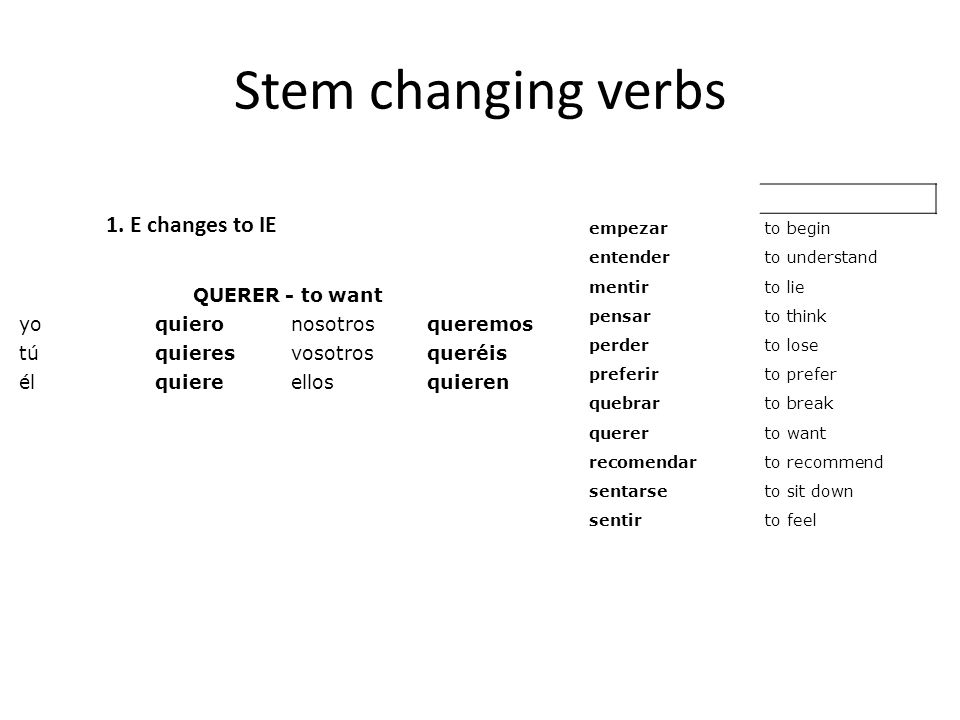 Stem changing verbs 1. E changes to IE QUERER - to want yo quiero