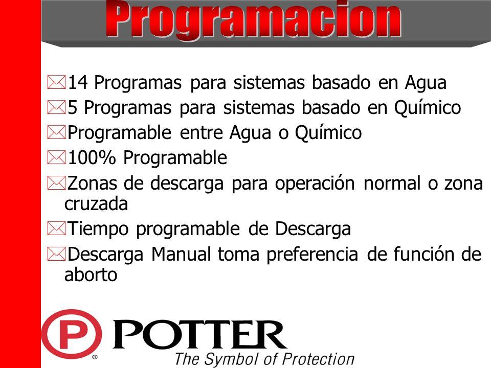 Programacion 14 Programas para sistemas basado en Agua