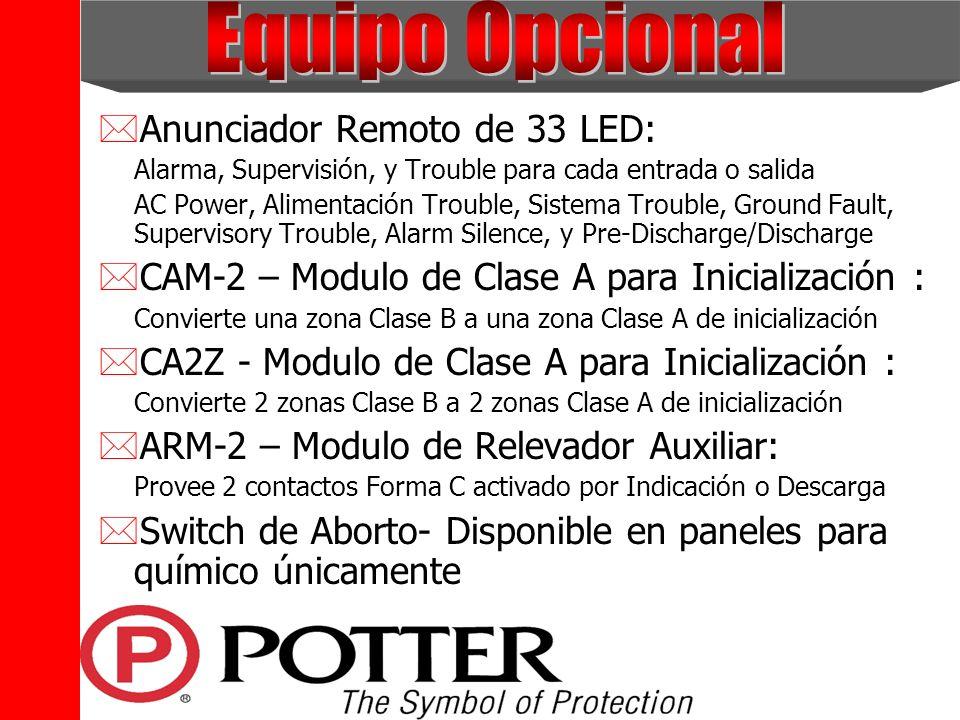 Equipo Opcional Anunciador Remoto de 33 LED: