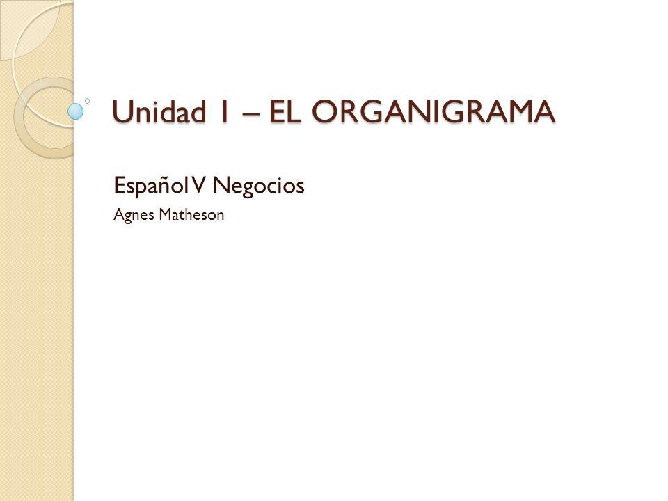 Unidad 1 – EL ORGANIGRAMA