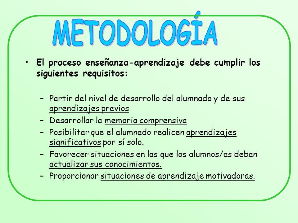 METODOLOGÍA El proceso enseñanza-aprendizaje debe cumplir los siguientes requisitos:
