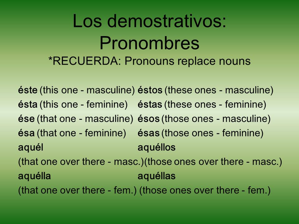 Los demostrativos: Pronombres *RECUERDA: Pronouns replace nouns