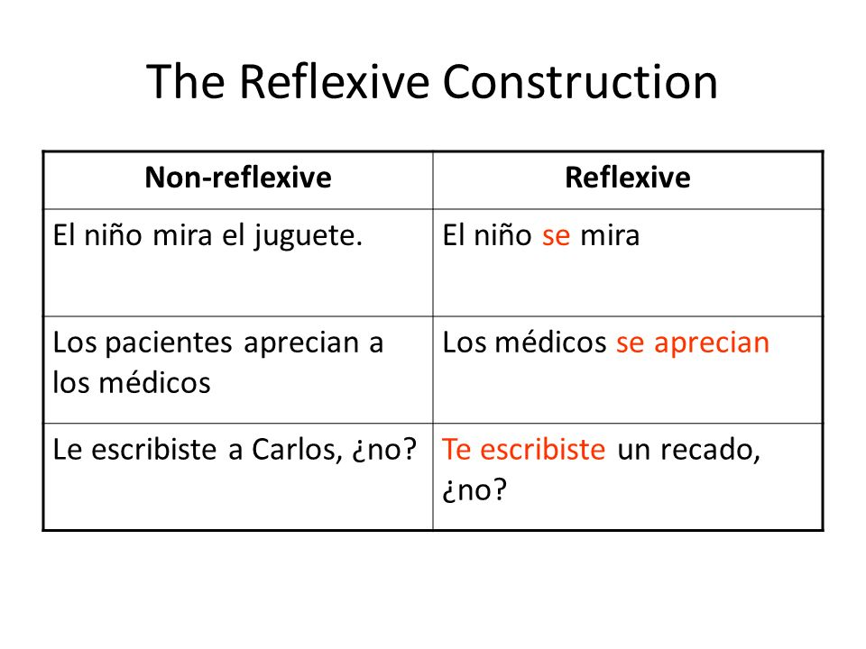The Reflexive Construction