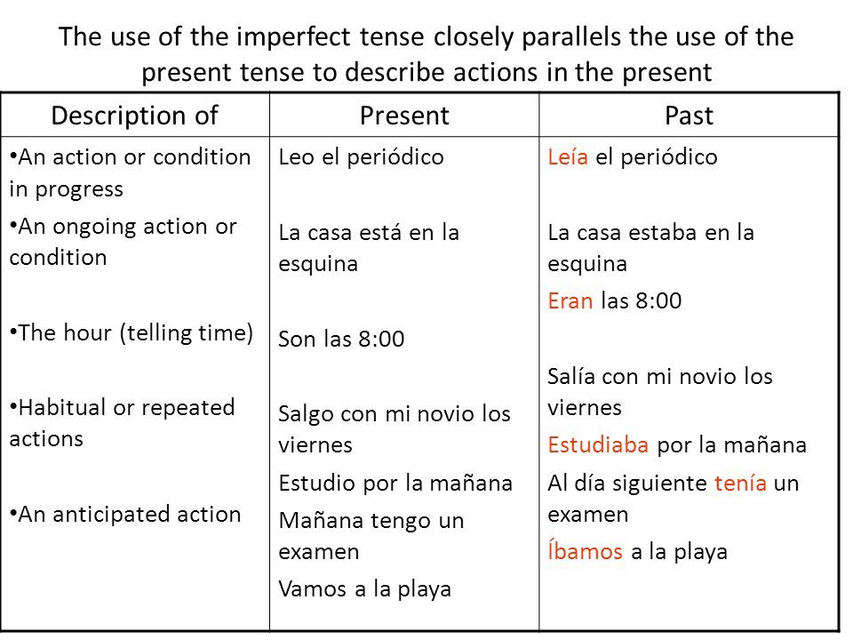 The use of the imperfect tense closely parallels the use of the present tense to describe actions in the present