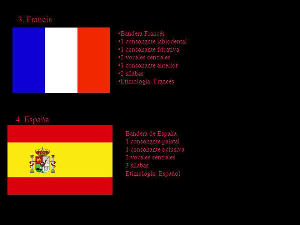 3. Francia 4. España Bandera Francés 1 consonante labiodental
