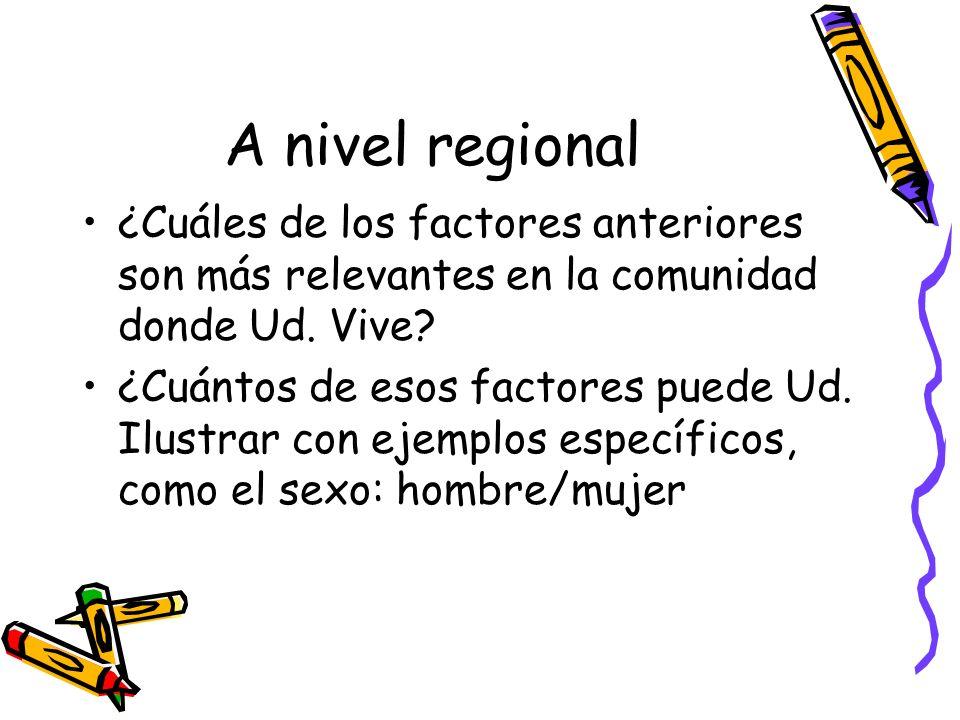 A nivel regional ¿Cuáles de los factores anteriores son más relevantes en la comunidad donde Ud. Vive