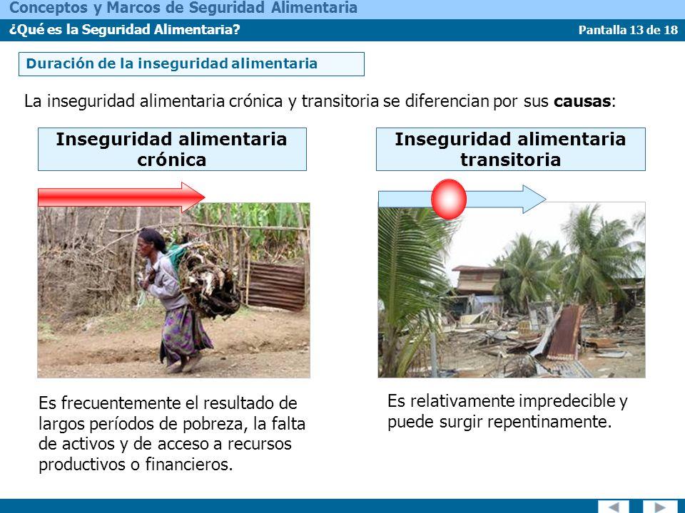 Inseguridad alimentaria crónica Inseguridad alimentaria transitoria