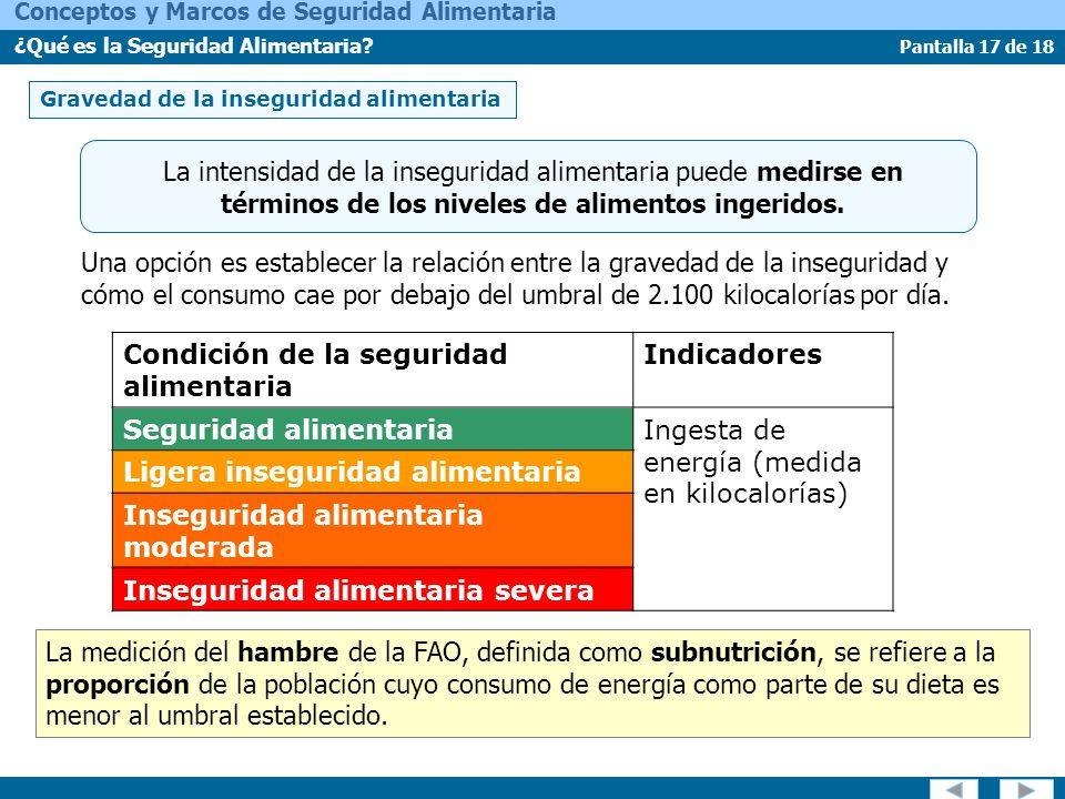 Condición de la seguridad alimentaria Indicadores
