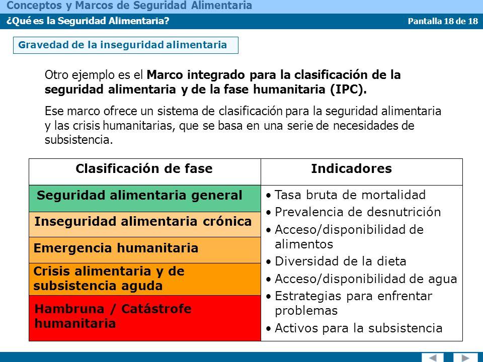 Clasificación de fase Indicadores