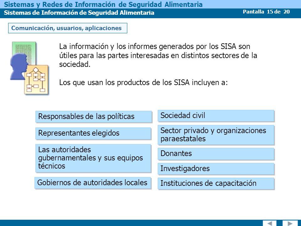 Los que usan los productos de los SISA incluyen a: