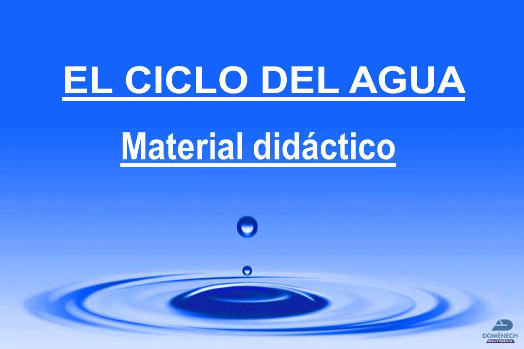 EL CICLO DEL AGUA Material didáctico