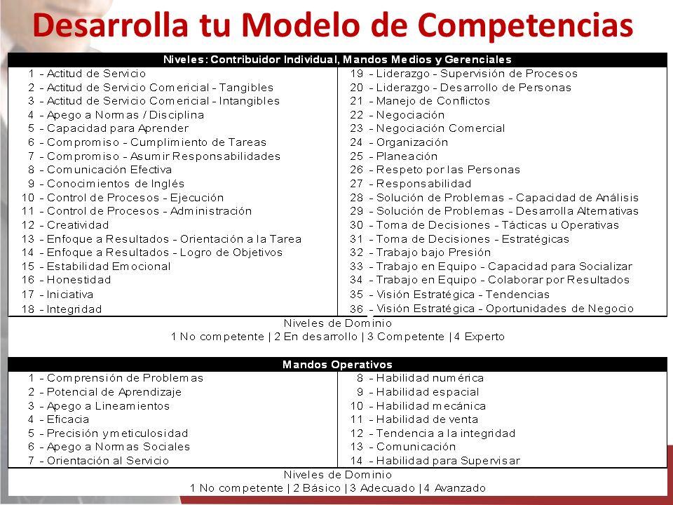 Desarrolla tu Modelo de Competencias