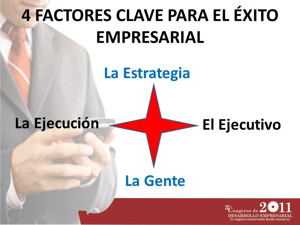 4 FACTORES CLAVE PARA EL ÉXITO EMPRESARIAL
