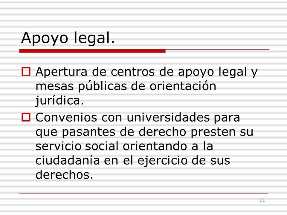 Apoyo legal. Apertura de centros de apoyo legal y mesas públicas de orientación jurídica.
