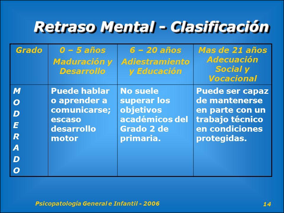 Retraso Mental - Clasificación