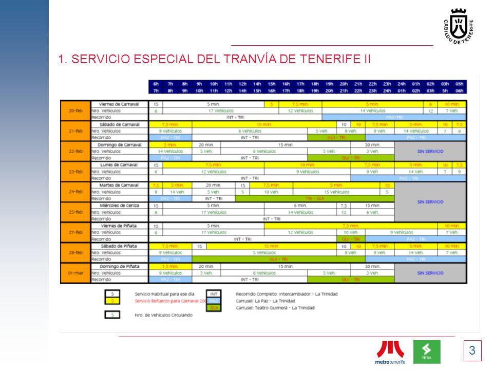 1. SERVICIO ESPECIAL DEL TRANVÍA DE TENERIFE II