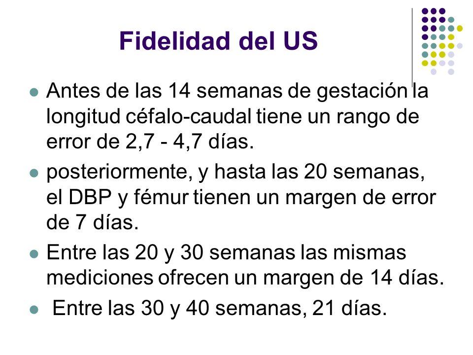 Fidelidad del US Antes de las 14 semanas de gestación la longitud céfalo-caudal tiene un rango de error de 2,7 - 4,7 días.