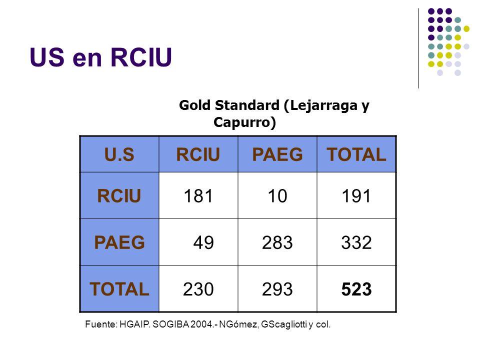 Gold Standard (Lejarraga y Capurro)