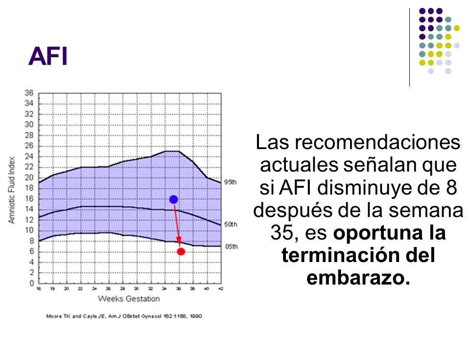 AFILas recomendaciones actuales señalan que si AFI disminuye de 8 después de la semana 35, es oportuna la terminación del embarazo.