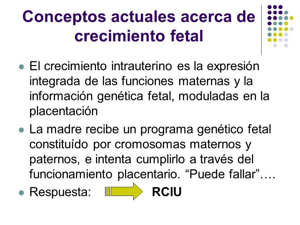 Conceptos actuales acerca de crecimiento fetal