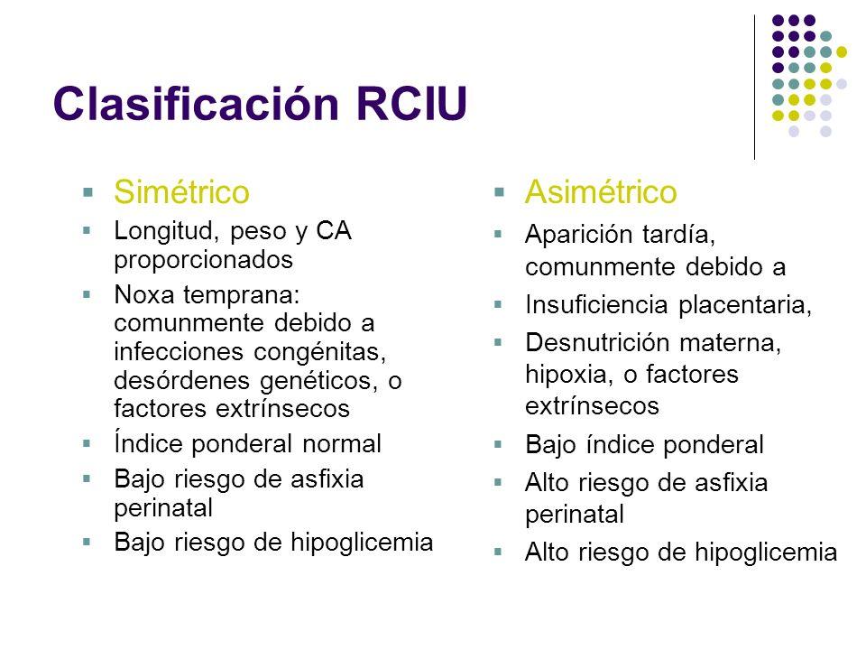 Clasificación RCIU Asimétrico Simétrico